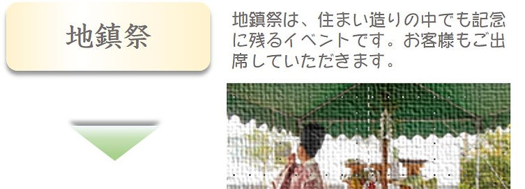尾本住建 流れ12.jpg