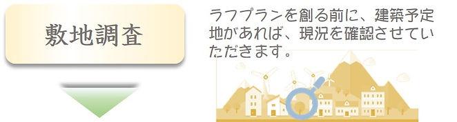 尾本住建 流れ03.jpg