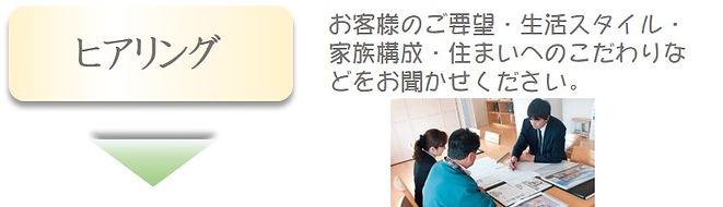 尾本住建 流れ02.jpg