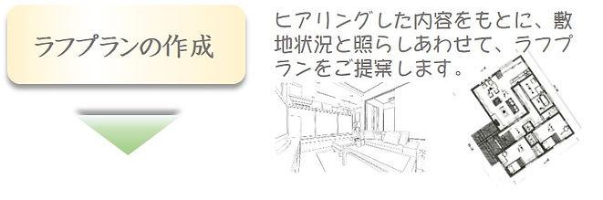 尾本住建 流れ04.jpg