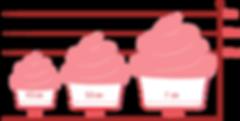 Tamanho de Cupcakes