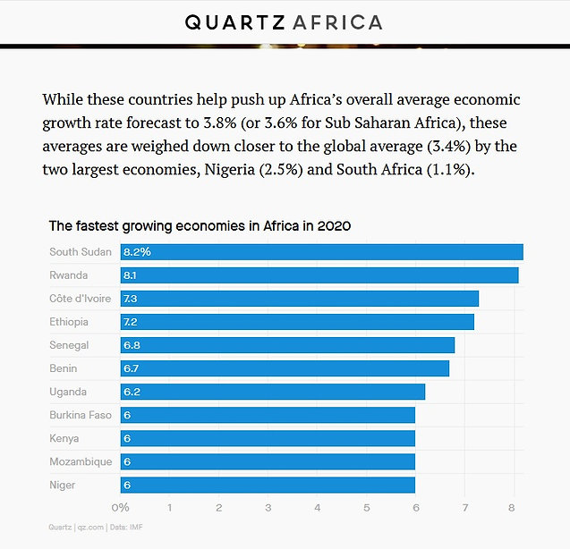 Africa's Fastest Growing Economies.jpg