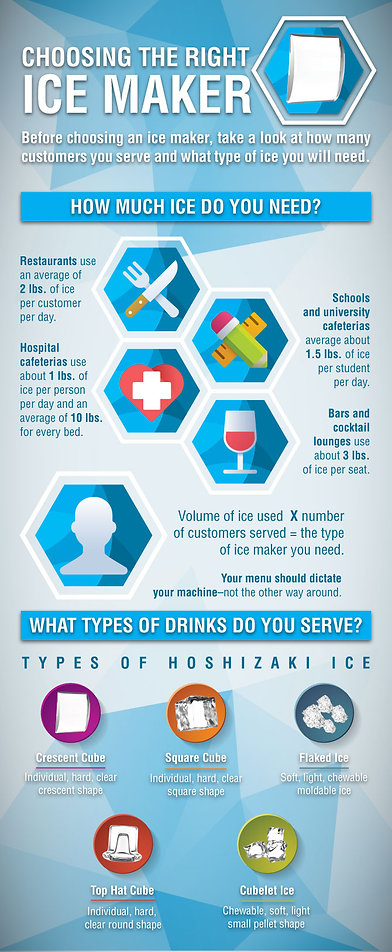IceMaker_infographic.jpg