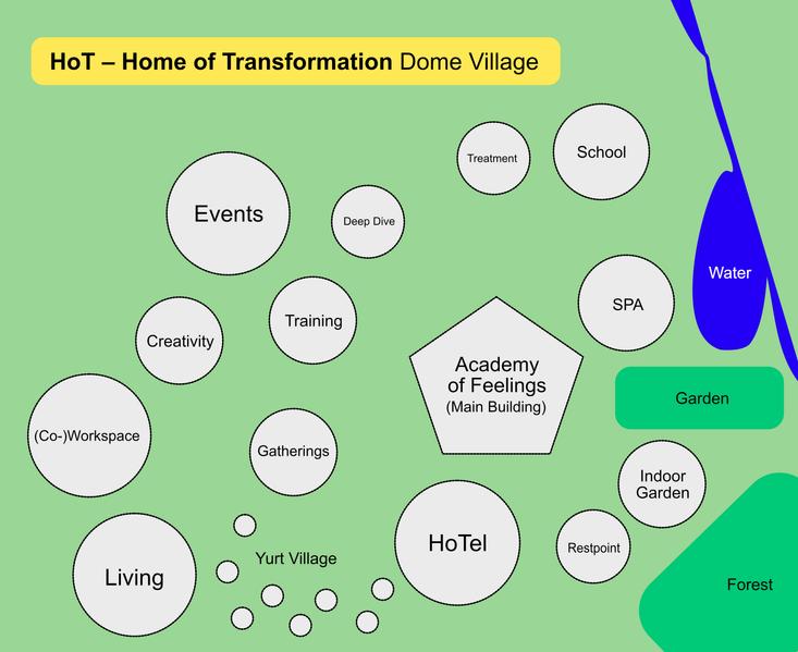 Skizze Vision Home of Transformation November 2020