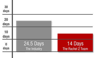 Average Days on Market.jpg