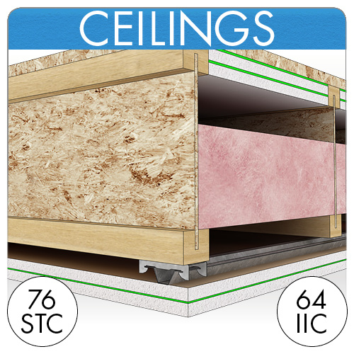 Soundproofing-Ceilings-e1448380710667