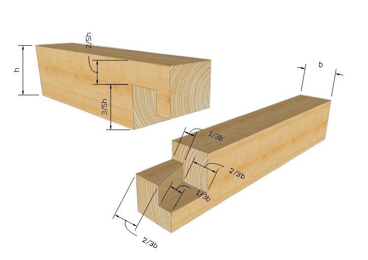 גלריה מעץ