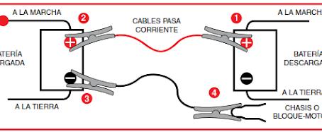Como hacer puente de batería de la manera adecuada