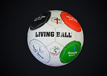 Living-Ball-Donates-Over-3000-Soccer-Bal