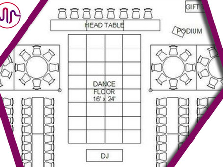 How to Plan a Wedding Reception Layout!