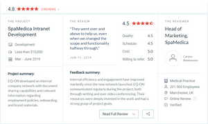 Client review EQ-ON SharePoint Intranet