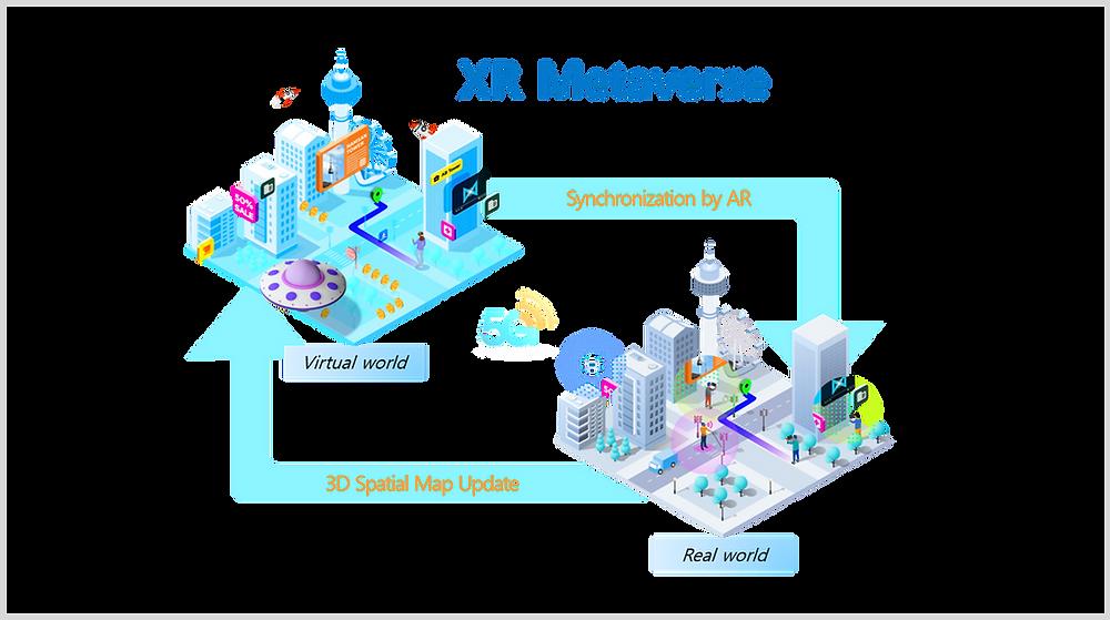 maxst-xr-metaverse