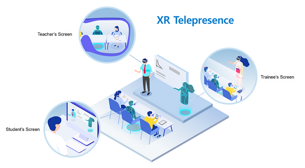 maxst-xr-telepresence