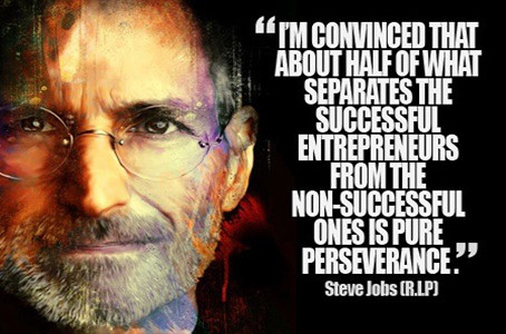 8 Secrets Of Successful Entrepreneurs, When It Comes To Productivity