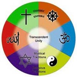 The Emergence of Perennial Spiritual Wisdom (part 2)