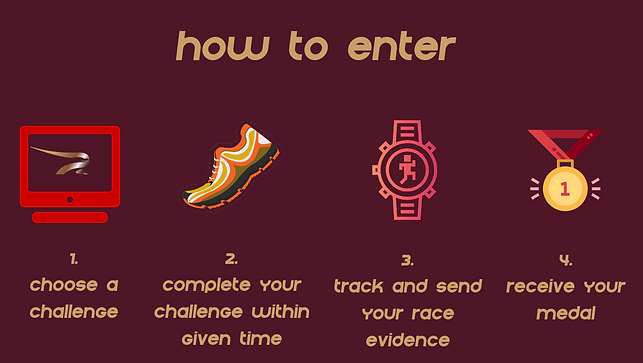 how to enter.png