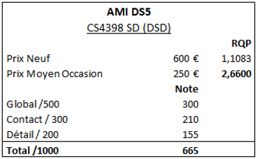 Ami DS5.PNG