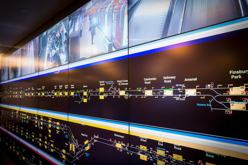 LUL Railway Control Systems