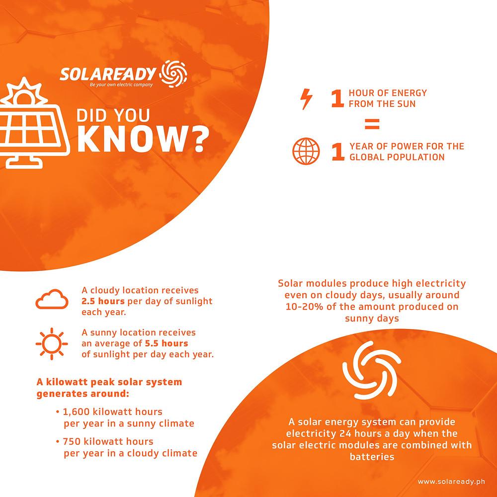 solaready-philippines-solar-panels-renewable-energy