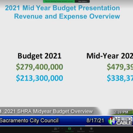 SHRA Mid Year Budget Buzz