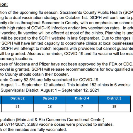 County Covid Update