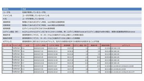 アセスメントサービス説明資料202009.jpg