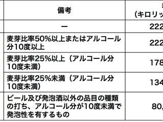 ビールについて学ぼう:第二回 ~基本の原料とドイツのビール純粋令、そして日本~