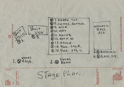 U2 1981 - STAGE PLOT.jpg