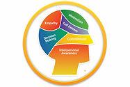Success-Profiler-Logo-NEW-1600x1067.jpg