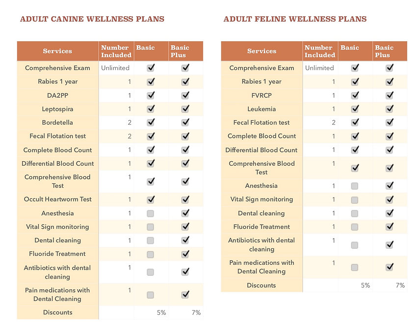 wellness plan for dogs and cats.jpg