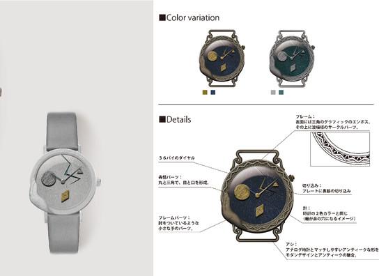 Watches design
