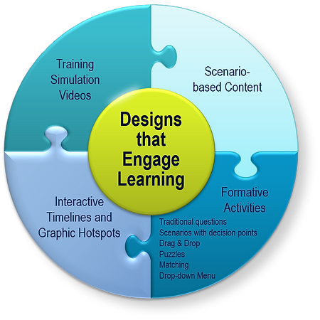 Image_Designs that Engage Learning.png