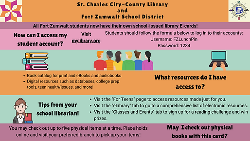 Copy of Public Library infographic high