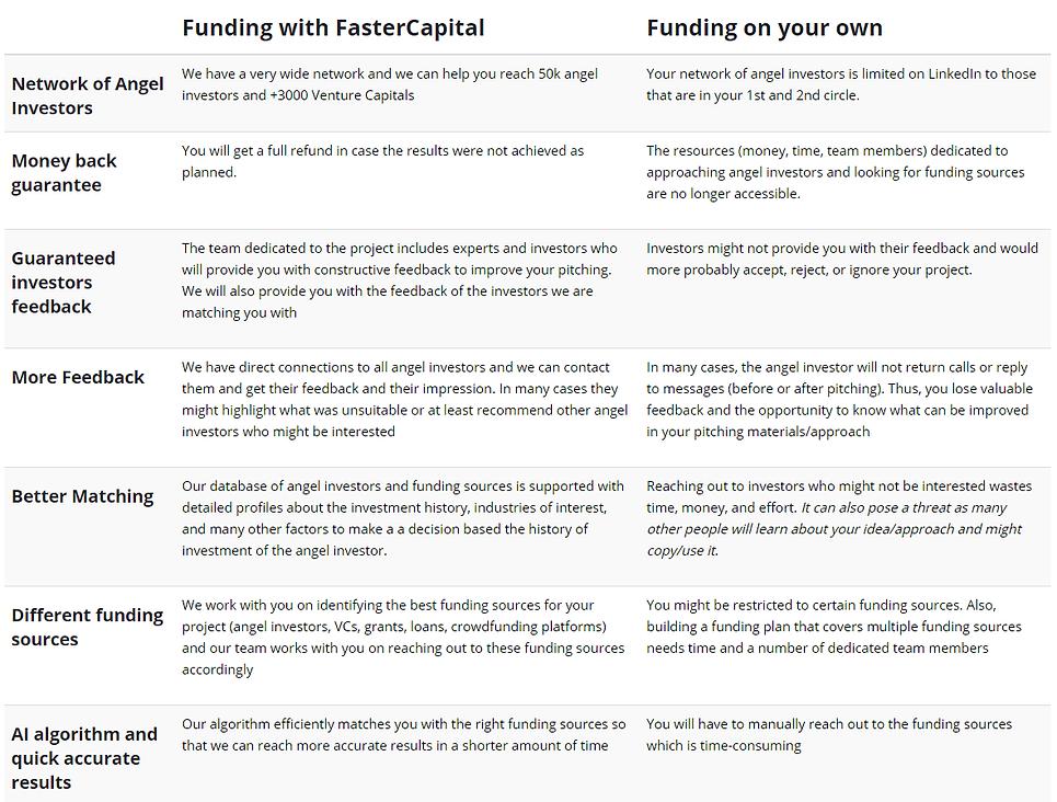 raise capital.png