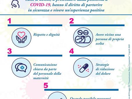Covid-19 – gravidanza,parto e allattamento