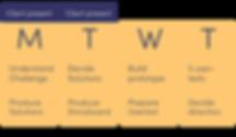 4-day Design Sprint Calendar