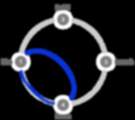 Solution - The Design Sprint