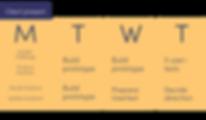 Iteration Design Sprint Calendar