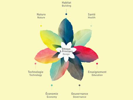 La permaculture - Définition et outils