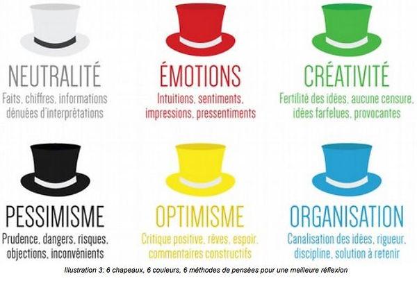 6-chapeaux-de-bono.jpg