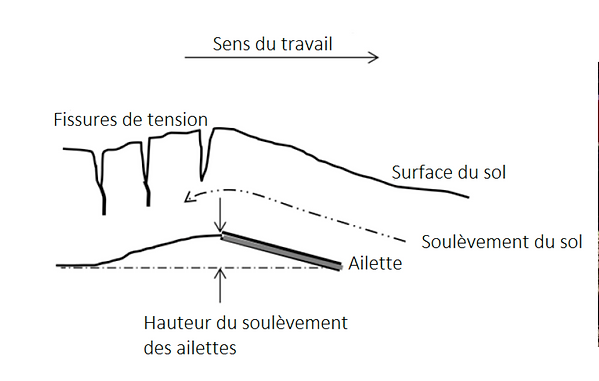 Fissuration-Tension_SsSolage.png