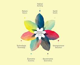 fleur-perma.jpg