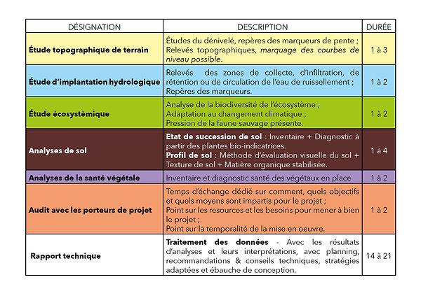 Tab-Prestation-Analyse.jpg