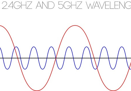 what is the difference Between 2.4GHz and 5GHz wifi?