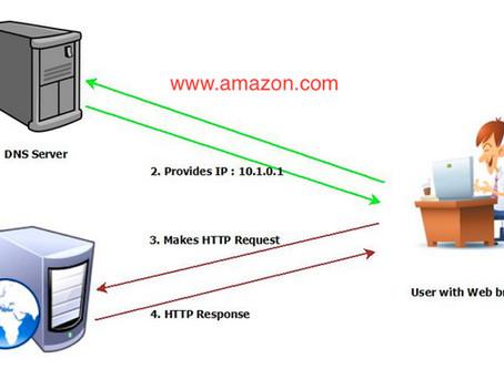 How a DNS server work