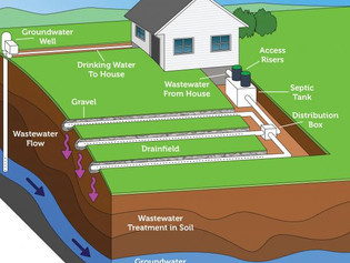 Septic & Storm Water Drainage