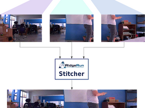 Image Stitching on NVIDIA Jetson Boards