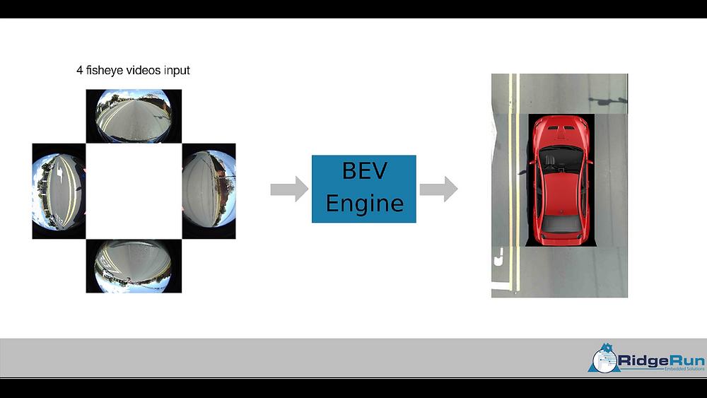 BEV example