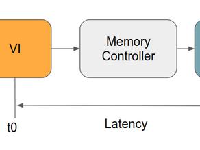 NVIDIA Jetson TX2-Camera image capture latency measurement techniques.