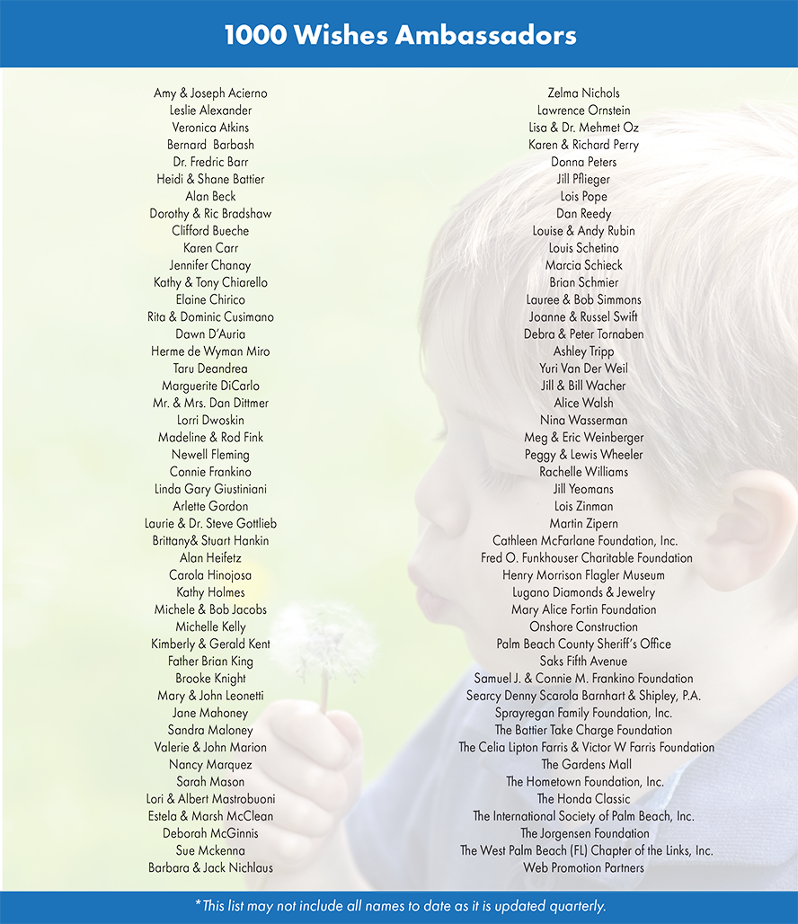 1000-Wishes-donors_web.png
